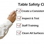 Table safety part two: the essential checklist