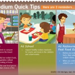 CDC report finds sodium consumption high among U.S. children