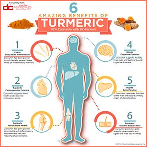 Benefits of Tumeric