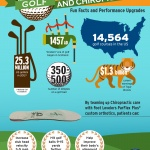 Golf and Chiropractic Infographic