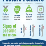 Posture Pointers Infographic