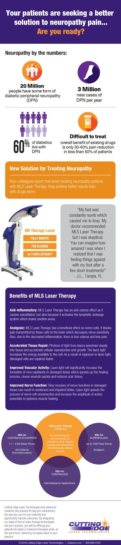 Neuropathy potentially impacts many of your patients. Learn how MLS Therapy can help treat this common and painful condition in this neuropathy infographic.