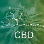 CBD public hearing announced by U.S. Food and Drug Administration