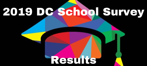 2019 Dc School Survey