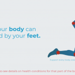 Foot Levelers launches rehabilitation exercise website for chiropractic patients